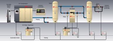 Spesialis Pasang dan Instal Tubing Air Dryer